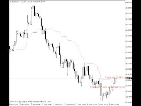 Doda Donchian With Stop Loss Feature Indicator For Metatrader 4
