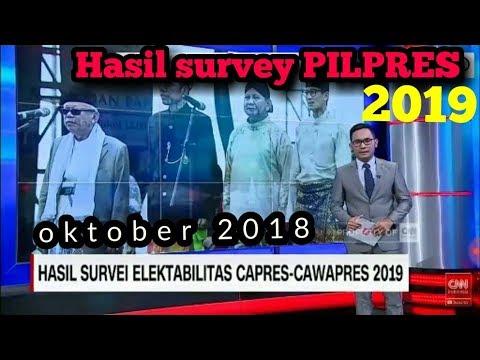 Hasil Survey PILPRES 2019,18 Oktober 2018