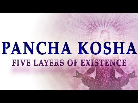 What is Pancha Kosha  5 Sheaths of Body   5 Layers of Existence   5 Koshas in Yoga