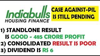 indiabulls housing share price / LATEST NEWS/indiabulls housing finance share price FUTURE