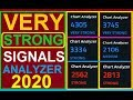 VERY STRONG SIGNALS SPECTRE CHART ANALYZER - NO LOSE IN 7 TRADES  SPECTRE BINARY OPTIONS TRADING