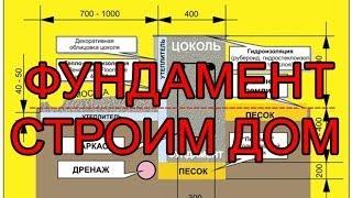 1.0  Строим дом. Фундамент в Томске.