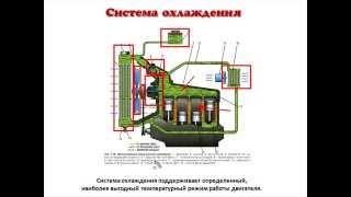 видео Принцип работы системы охлаждения двигателя