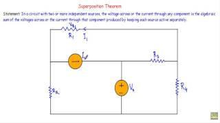Introduction to Superposition Theorem