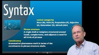 English Sentence Structure: X-Bar Theory