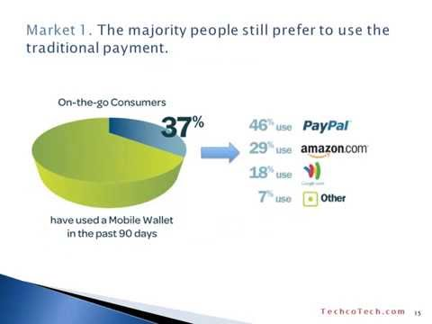 TechcoTech Suggestion - PayPal, Venmo, & Square cash 2015 Spring