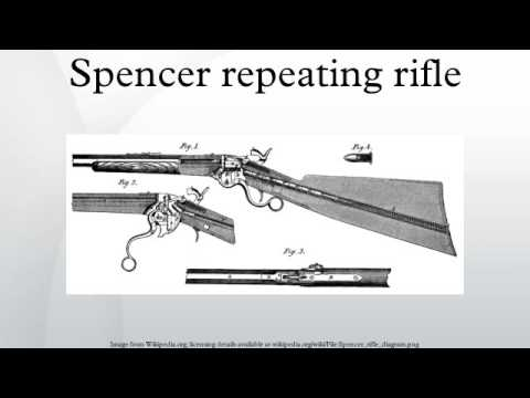Spencer repeating rifle