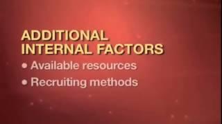 HR Management: Recruiting Employees