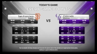 *** 2021 NLDS (GAME 3) *** MLB The Show 18 RTTS Giants Left Fielder