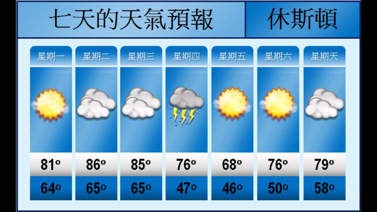 China Weather Report Youtube