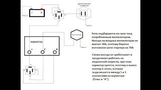 волговский вариатор и плавный разгон вентилятора газель 406(, 2015-08-19T18:25:15.000Z)