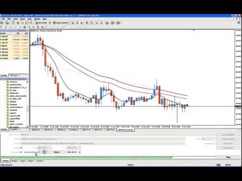 Forex tick data feed