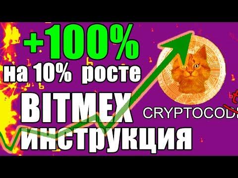 BITMEX ПОЛНАЯ ИНСТРУКЦИЯ, Регистрация Битмекс биткоин биржа, Криптовалюта как заработать на биткоине