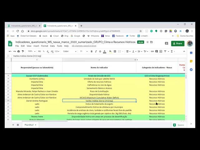Workshop Nexus 2020 - parte 2