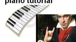 Come suonare BETHOVEEN - PER ELISA PIANO TUTORIAL