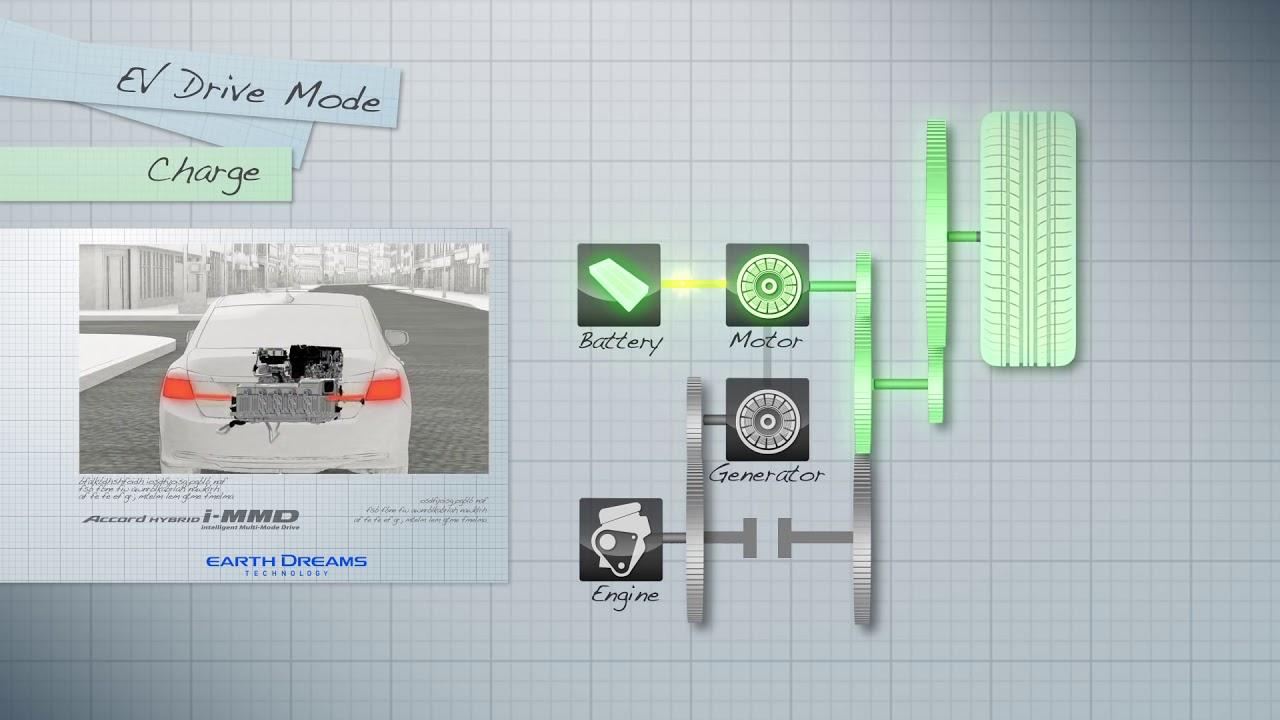 Honda Accord Hybrid I Mmd Intelligent Multi Mode Drive Youtube Engine Diagram