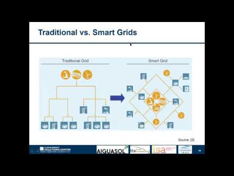 Smart Grids And PV Integration