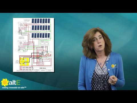 6 Steps to Design a DIY Off Grid Solar Power System