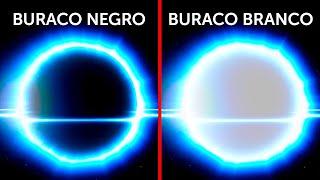 Astrônomos Podem Ter Encontrado Um Buraco Branco