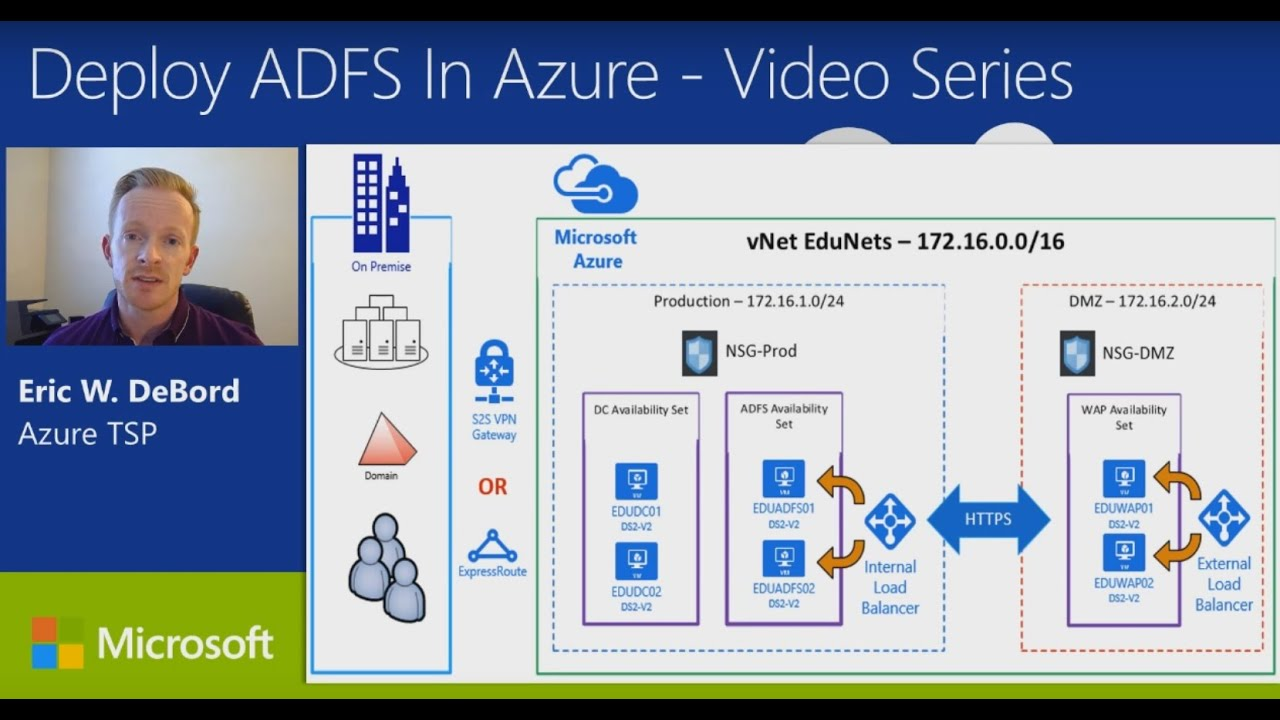 ADFS In Azure Series - Introduction Video