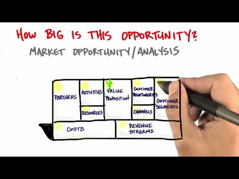 Market Opportunity Analysis - How to Build a Startup