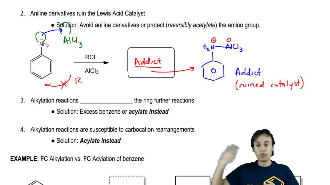 Limitations of Friedel Crafts Alkyation