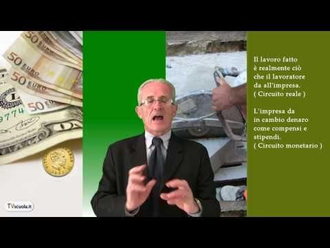 Il circuito economico: flussi reali e flussi monetari.