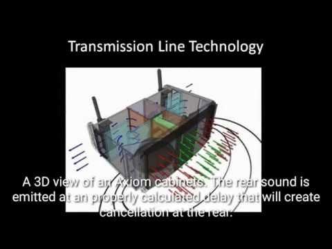 Axiom Line Array: Transmission Back Loading Technology