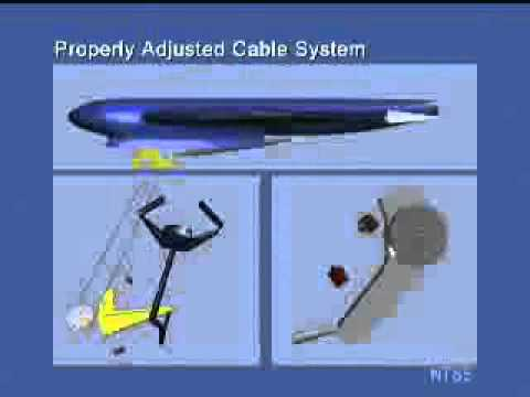 Loss of Pitch Control During Takeoff Air Midwest Flight 5481 - Pitch Control Cable System Animation2
