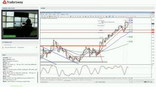 Forex Strategy Session Recorded on: 2016-10-11 07:35:32