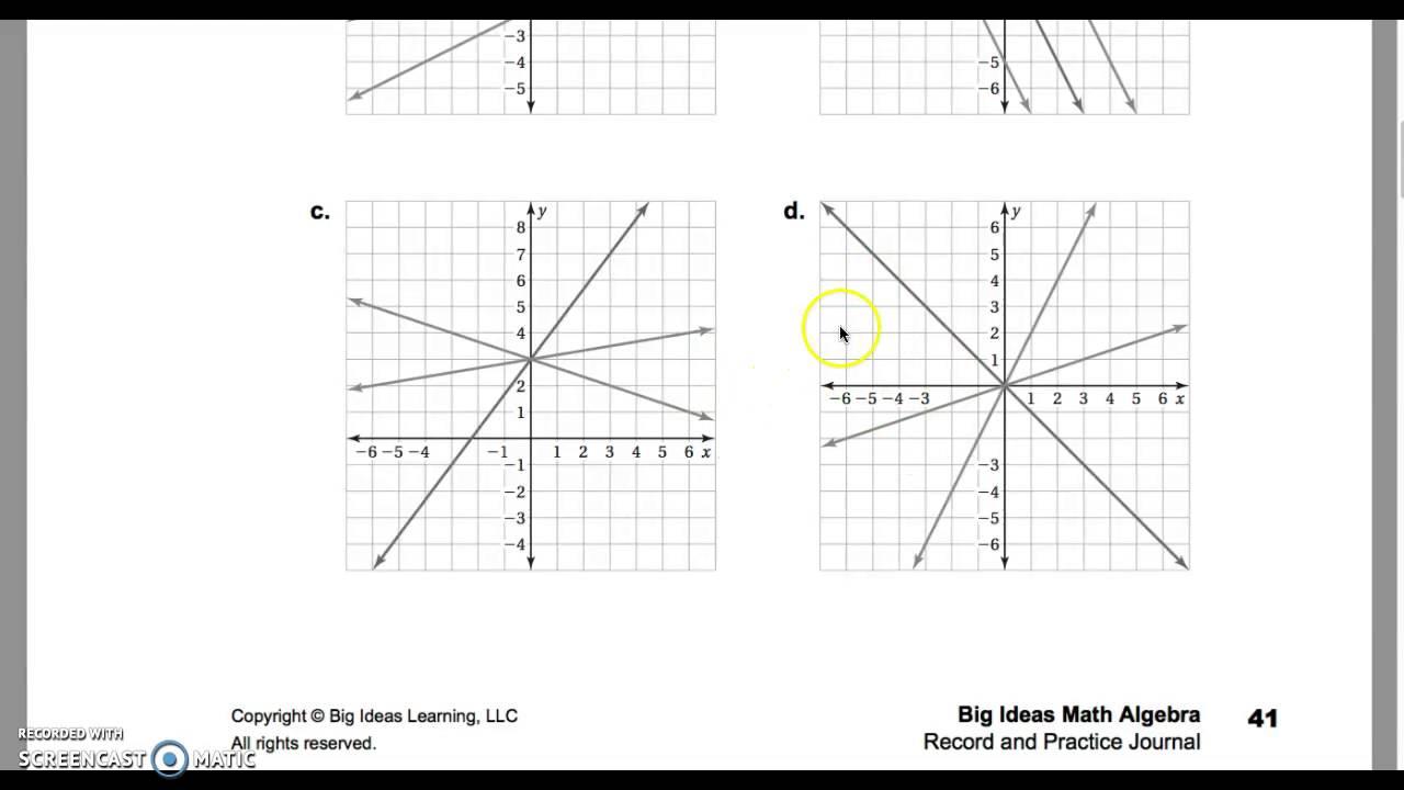 slope intercept form big ideas math  7.7 Writing Equation in Slope-Intercept Form