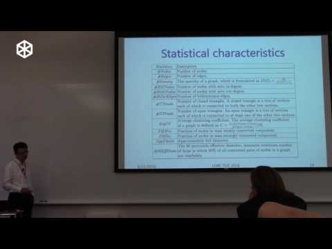 Weining Qian (ECNU). On Statistical Characteristics of Real-