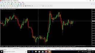 forex strategy tips to win all the time.