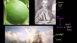 Ascorbic Acid, Limeys & Scurvy A History