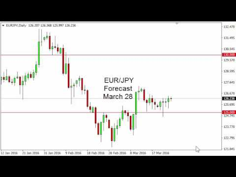 EUR/JPY Technical Analysis for March 28 2016 by FXEmpire.com