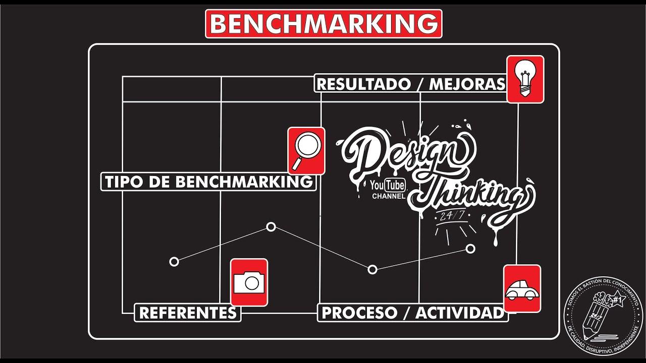 """Como hacer un """"Benchmarking / Evaluación comparativa"""