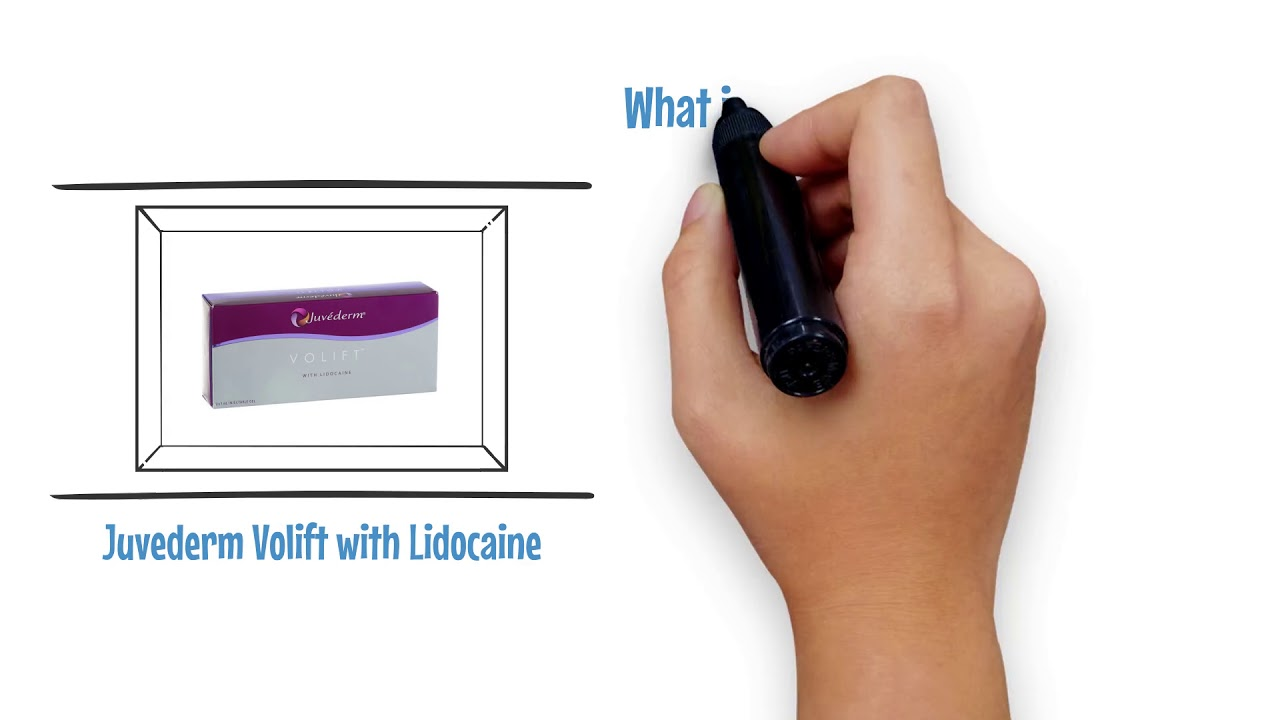 Buy Juvederm Volift with Lidocaine filler online | Major Medical Solutions