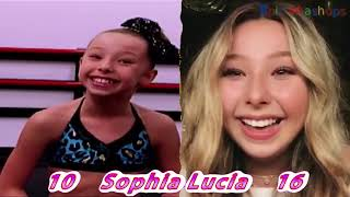 Dance Moms ★ Then And Now (Part 2)