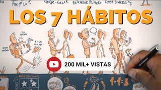 LOS 7 HÁBITOS DE LA GENTE ALTAMENTE EFECTIVA, de Stephen Covey - Resumen Animado del libro