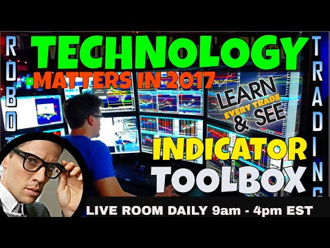 ✔ TECHNOLOGY MATTERS in 2017- - 💥 BEST INDICATORS for Day Trading| FUTURES | FOREX | EMINI 💥