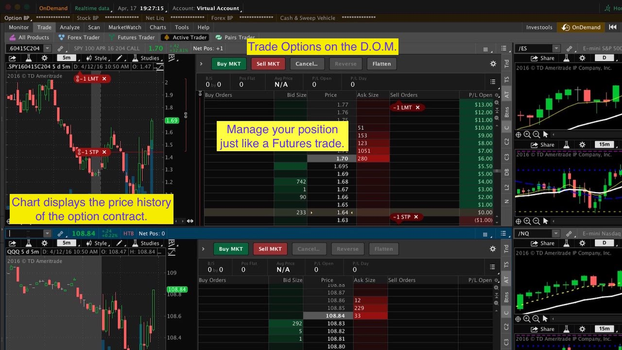 Options and futures trading tutorial