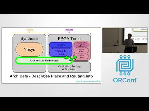 The Latest TinyFPGA Isn't So Tiny? - Hackster Blog