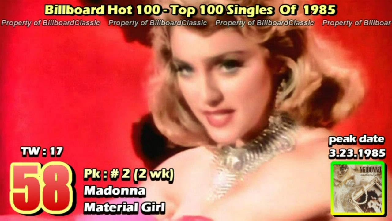 List of Billboard Hot 100 number-one singles of 1985 ...