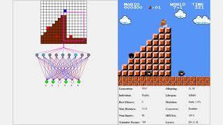 AI Learns to PĮay Super Mario Bros!