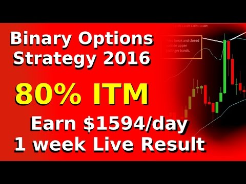 binary options - Can You Really Put Your Options Trades On