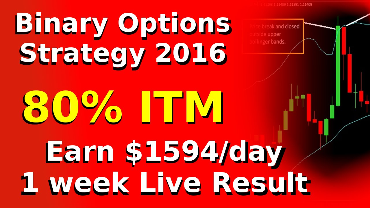 Binary option strategies 2016