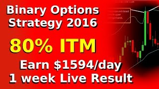 Binary Options Strategy 2016 - Binary Options Trading System 2016 (Winning Strategy That Works)