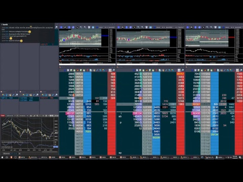 Live Futures Trading.  Bitcoin and Treasuries Futures. 2018-01-10