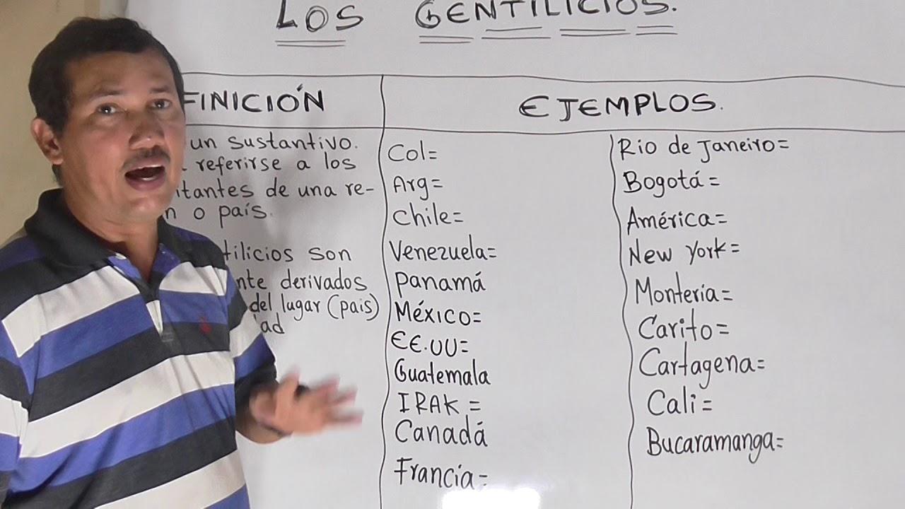 Los Gentilicios Qué Son Los Gentilicios Ejemplos De Gentilicios Definición Wilson Te Enseña Youtube