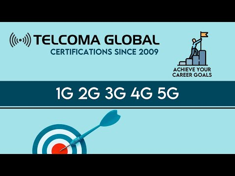 What Is 1G, 2G, 3G, 4G, 5G Of Cellular Mobile Communications - Wireless Telecommunications